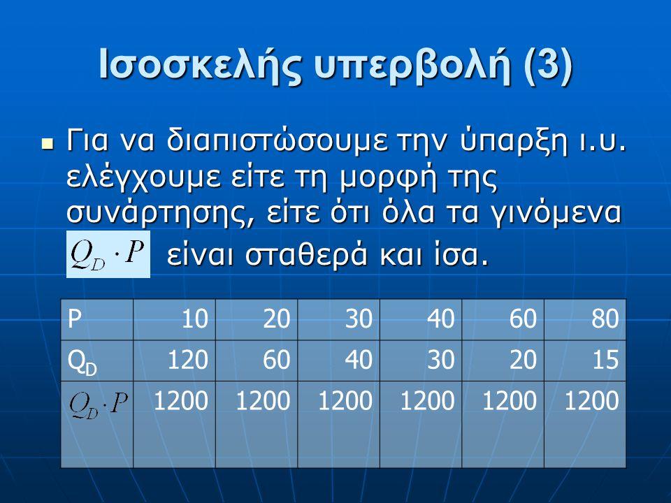 Ισοσκελής υπερβολή (2) Όμως, =(ζητούμενη ποσότητα) x (τιμή) =συνολική δαπάνη καταναλωτών. Άρα στην ισοσκελή υπερβολή έχουμε σταθερή συνολική δαπάνη τω
