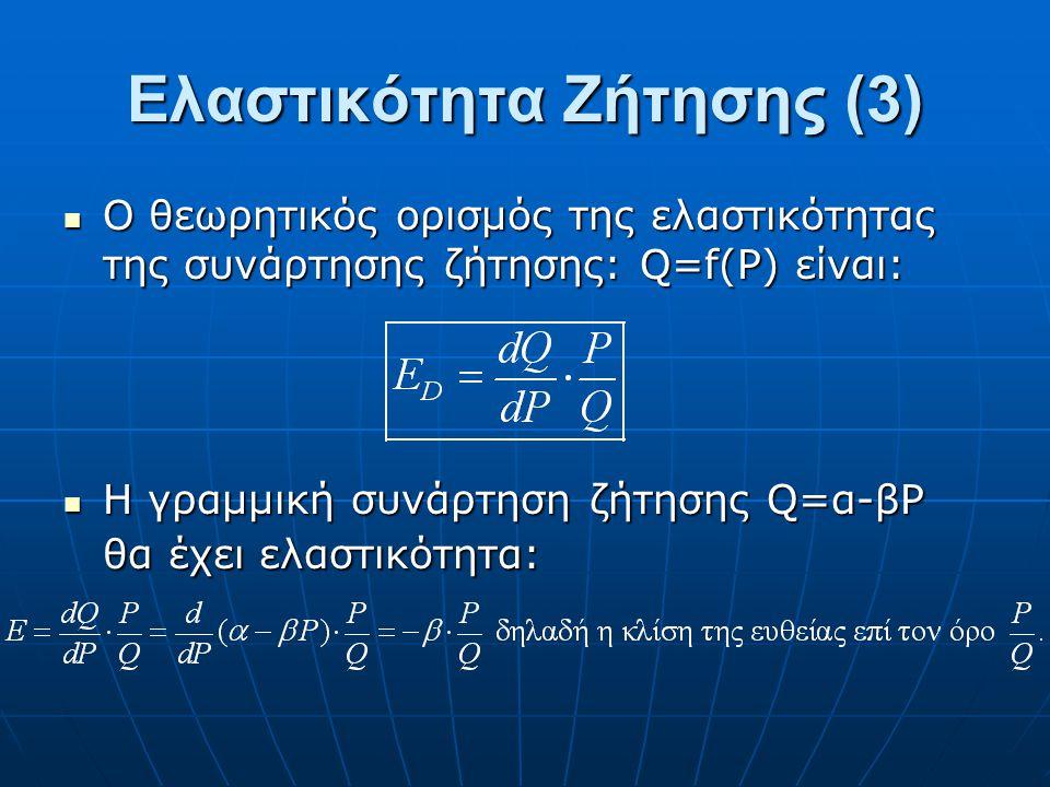 Ελαστικότητα Ζήτησης (2) Η ελαστικότητα ζήτησης: Η ελαστικότητα ζήτησης: