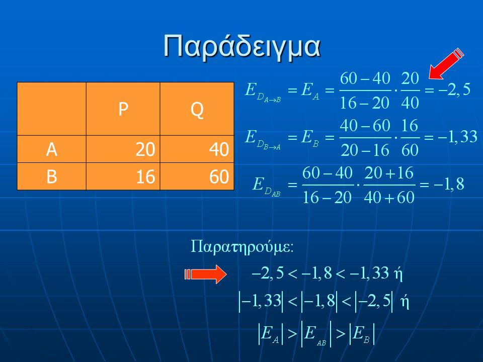 Ελαστικότητα τόξου (3) Το μέσο σημείο Μ έχει συντεταγμένες Εφ' όσον το παραμένει σταθερό (κλίση) στο ΑΒ, κατ' απόλυτο τιμή, η ελαστικότητα τόξου είναι