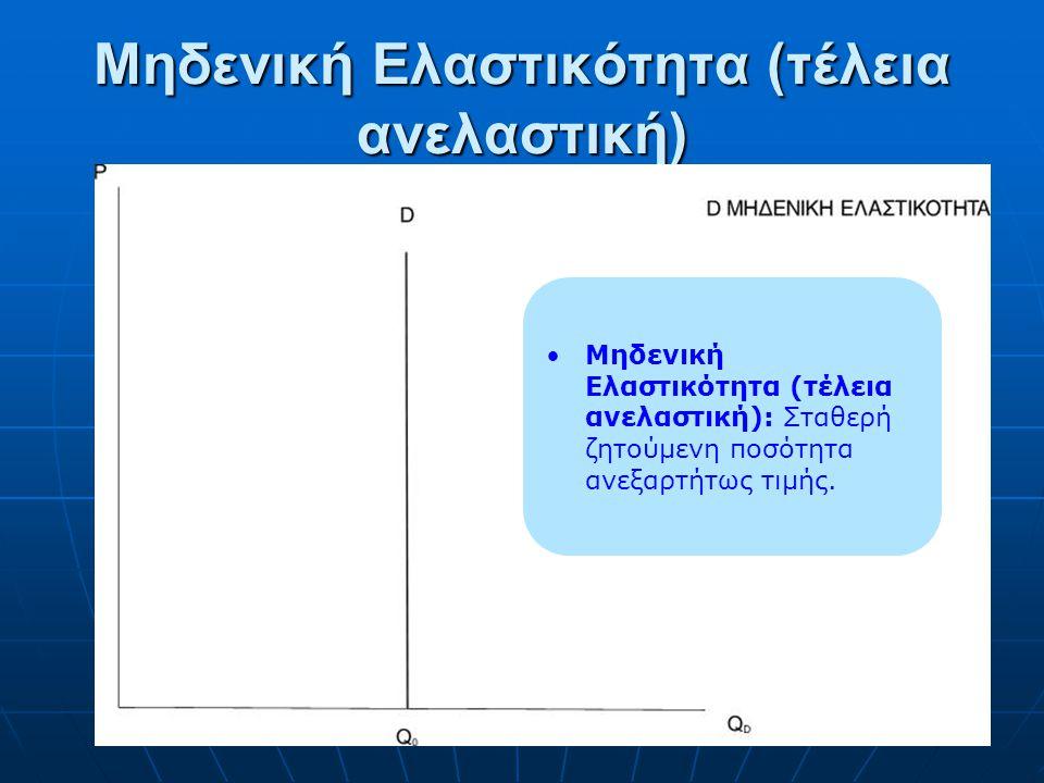 Σύγκριση Ελαστικοτήτων Η σύγκριση της ελαστικότητας δύο καμπυλών ζήτησης μπορεί να γίνει μόνο στο σημείο τομής τους, Α. Ο λόγος είναι πως η ελαστικότη