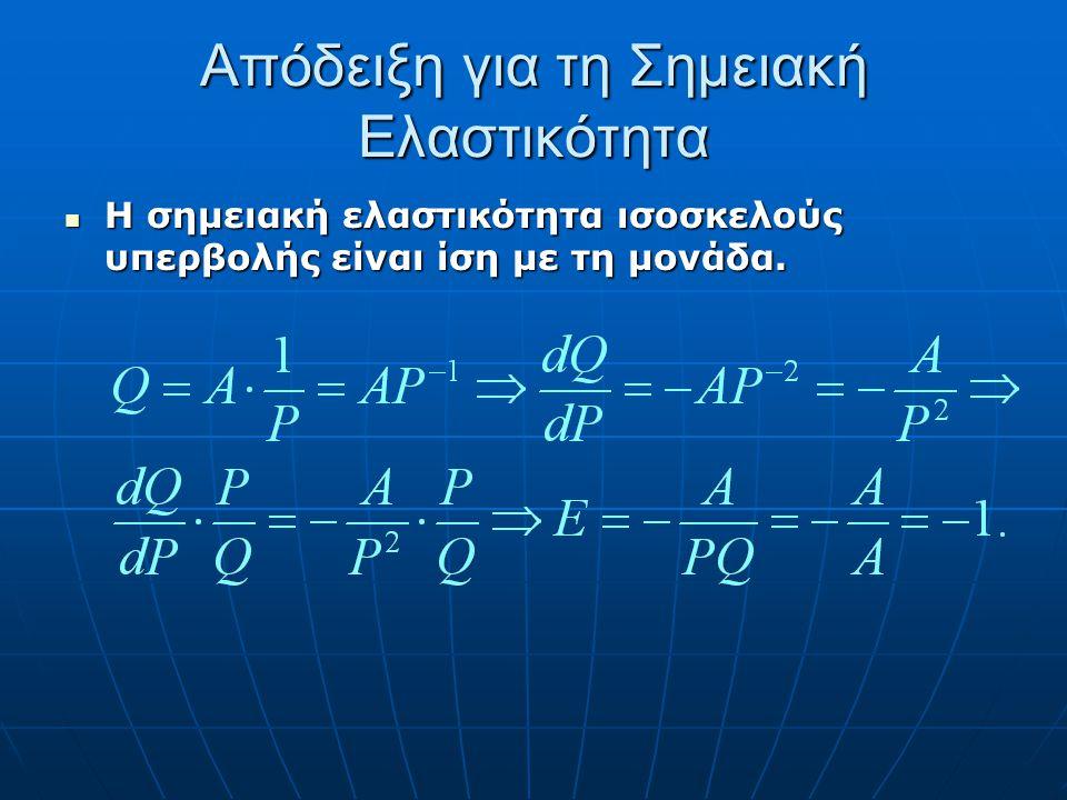 Απόδειξη για την Ελαστικότητα Τόξου Η ελαστικότητα τόξου το οποίο ορίζεται απο οποιαδήποτε δύο σημεία ισοσκελούς υπερβολής είναι ίση με τη μονάδα. Η ε