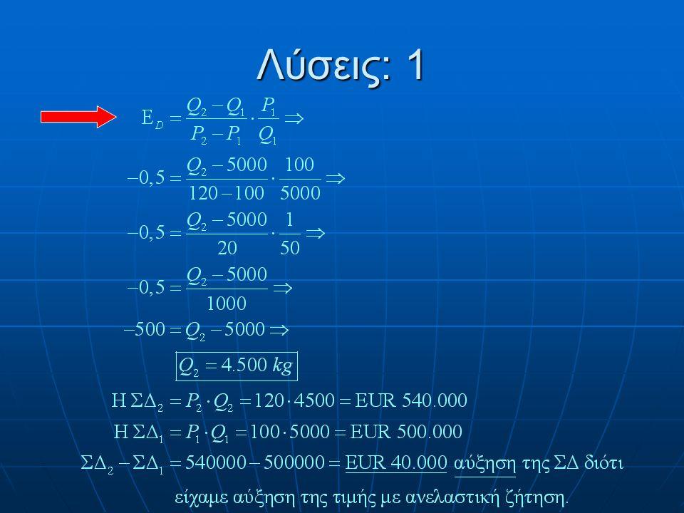 Παραδείγματα: 1 Στην τιμή των €100 η ζητούμενη ποσότητα ενός αγαθού είναι 5.000 kg. Αν η ελαστικότητα ζήτησης είναι -0,5 και η τιμή αυξηθεί κατά €20,
