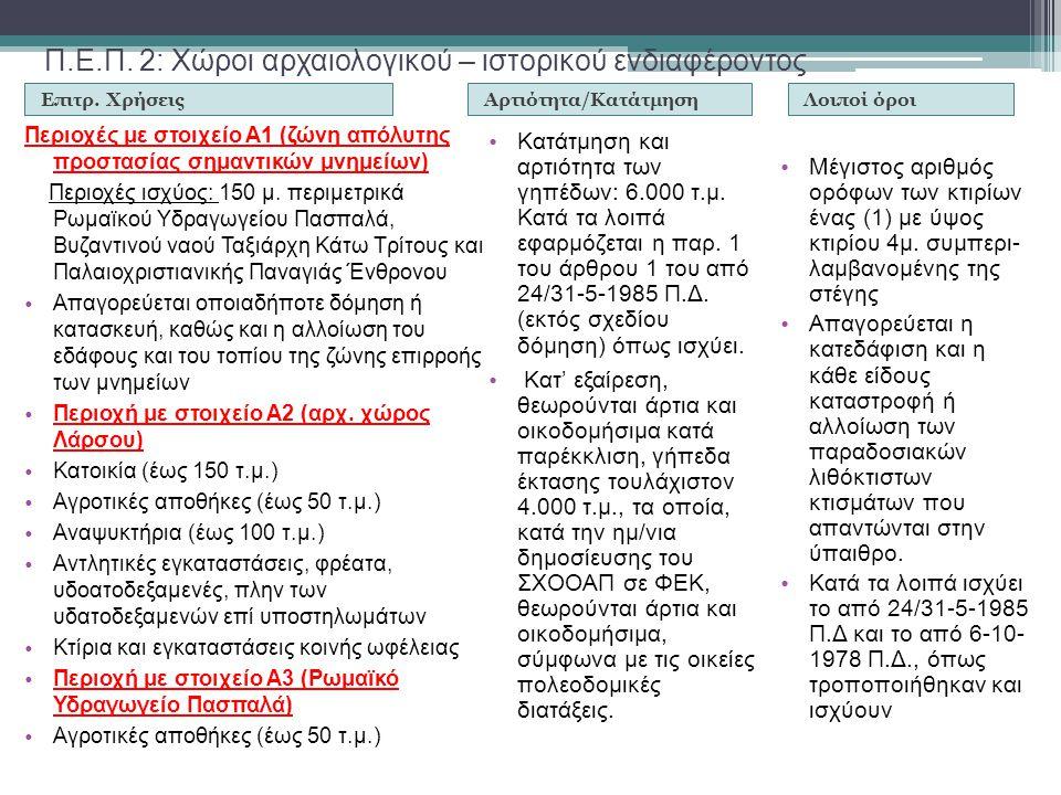 Π.Ε.Π. 2: Χώροι αρχαιολογικού – ιστορικού ενδιαφέροντος Επιτρ. ΧρήσειςΑρτιότητα/Κατάτμηση Περιοχές με στοιχείο Α1 (ζώνη απόλυτης προστασίας σημαντικών