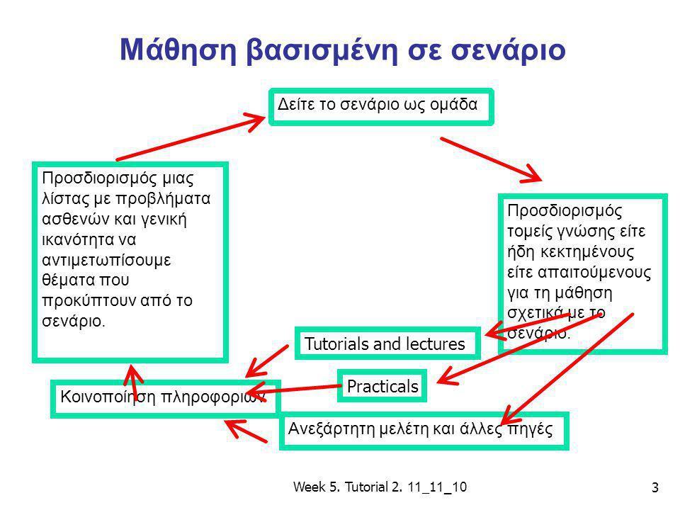 Week 5. Tutorial 2. 11 _1 1_10 3 Δείτε το σενάριο ως ομάδα Προσδιορισμός τομείς γνώσης είτε ήδη κεκτημένους είτε απαιτούμενους για τη μάθηση σχετικά μ