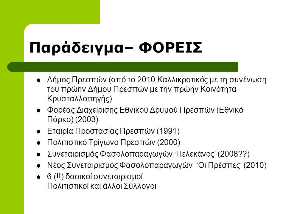 Παράδειγμα– ΦΟΡΕΙΣ Δήμος Πρεσπών (από το 2010 Καλλικρατικός με τη συνένωση του πρώην Δήμου Πρεσπών με την πρώην Κοινότητα Κρυσταλλοπηγής) Φορέας Διαχείρισης Εθνικού Δρυμού Πρεσπών (Εθνικό Πάρκο) (2003) Εταιρία Προστασίας Πρεσπών (1991) Πολιτιστικό Τρίγωνο Πρεσπών (2000) Συνεταιρισμός Φασολοπαραγωγών 'Πελεκάνος' (2008??) Νέος Συνεταιρισμός Φασολοπαραγωγών 'Οι Πρέσπες' (2010) 6 (!!) δασικοί συνεταιρισμοί Πολιτιστικοί και άλλοι Σύλλογοι