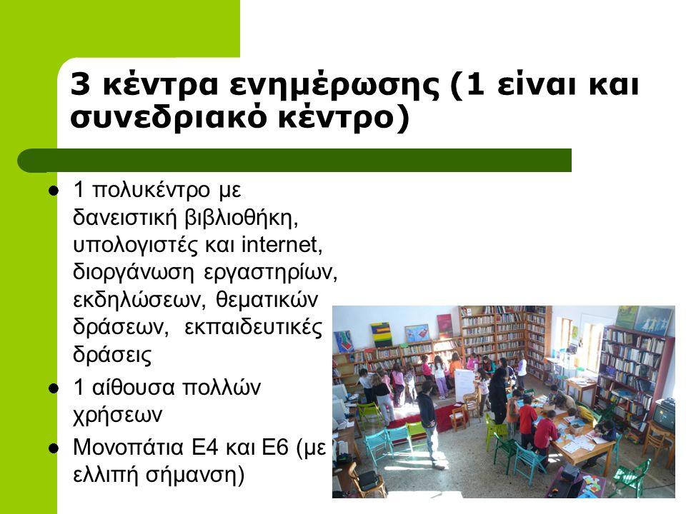 3 κέντρα ενημέρωσης (1 είναι και συνεδριακό κέντρο) 1 πολυκέντρο με δανειστική βιβλιοθήκη, υπολογιστές και internet, διοργάνωση εργαστηρίων, εκδηλώσεων, θεματικών δράσεων, εκπαιδευτικές δράσεις 1 αίθουσα πολλών χρήσεων Μονοπάτια Ε4 και Ε6 (με ελλιπή σήμανση)