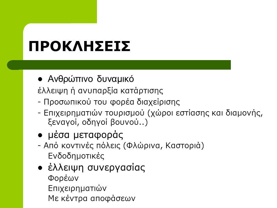 ΠΡΟΚΛΗΣΕΙΣ Ανθρώπινο δυναμικό έλλειψη ή ανυπαρξία κατάρτισης - Προσωπικού του φορέα διαχείρισης - Επιχειρηματιών τουρισμού (χώροι εστίασης και διαμονής, ξεναγοί, οδηγοί βουνού..) μέσα μεταφοράς - Από κοντινές πόλεις (Φλώρινα, Καστοριά) Ενδοδημοτικές έλλειψη συνεργασίας Φορέων Επιχειρηματιών Με κέντρα αποφάσεων