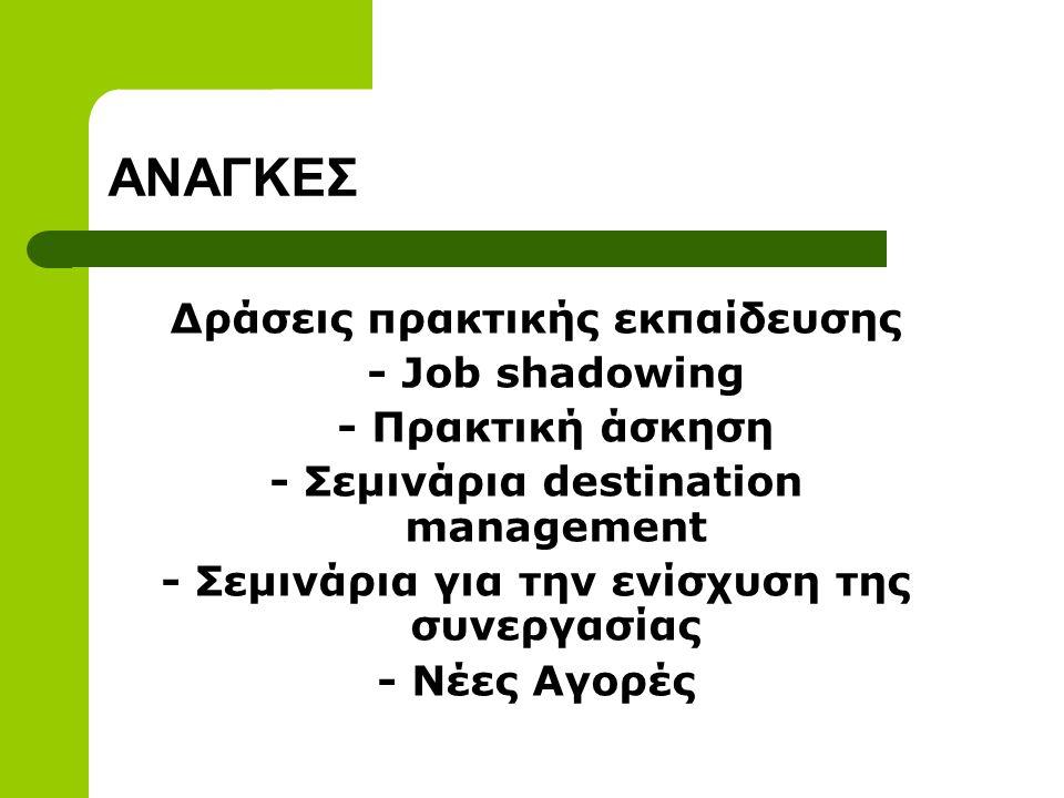 ΑΝΑΓΚΕΣ Δράσεις πρακτικής εκπαίδευσης - Job shadowing - Πρακτική άσκηση - Σεμινάρια destination management - Σεμινάρια για την ενίσχυση της συνεργασίας - Νέες Αγορές