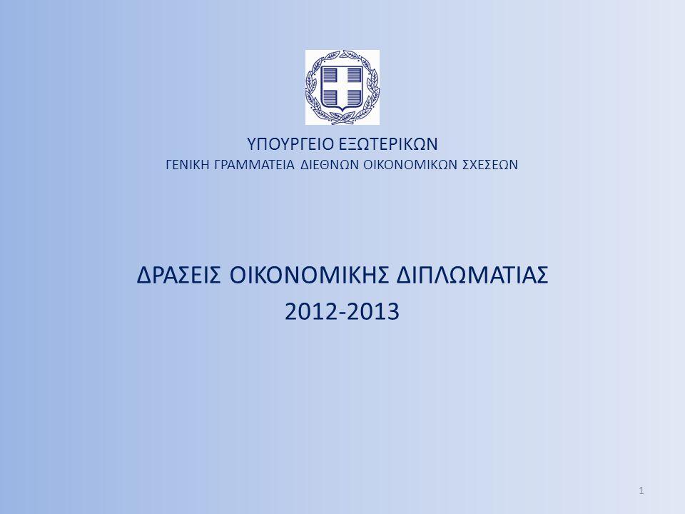 12 2012-2013 Ημέρες Πληροφόρησης 20122013 16 Εκδηλώσεις17 Εκδηλώσεις Χώρες ενδιαφέροντος: Αλβανία, Αζερμπαϊτζάν, Αίγυπτος, Βουλγαρία, Βέλγιο, Βιετνάμ, Γαλλία, Γερμανία, Ιταλία, Καζακστάν, Κίνα, Μαρόκο, ΠΓΔΜ, Πολωνία, Ρουμανία, Ρωσία, Σερβία, Τουρκία, Ουκρανία Χώρες ενδιαφέροντος: Ηνωμένο Βασίλειο, Σουηδία, Γερμανία, Κίνα, Γαλλία, Κύπρος, Τουρκία, Αλβανία, ΠΓΔΜ, Βουλγαρία, Ρουμανία, Κροατία, Ρωσία, Ουκρανία, Κίνα, Αλγερία, N.Αφρική Σε συνεργασία με: ΕΒΕΑ, ΕΒΕΘ, ΟΠΕ, Επιμελητήρια Πιερίας, Θεσσαλίας, Μαγνησίας, Εμπορικό Σύλλογο Τρικάλων, Περιφέρειες Δυτικής Ελλάδος & Στερεάς Ελλάδος, Πρεσβεία Βιετνάμ Σε συνεργασία με: ΣΕΒ, ΣΒΒΕ, ΣΕΒΕ, ΣΘΕΒ, ΕΒΕΘ, ΟΠΕ, ΠΣΕ, ΥΠΑΝ, Βιοτεχνικό Επιμελητήριο, Ίδρυμα Καπετάν Βασίλης, Περιφέρειες Πελοποννήσου & Δυτικής Ελλάδας Δράσεις Οικονομικής Διπλωματίας 2012-2013 - Γενική Γραμματεία Διεθνών Οικονομικών Σχέσεων - Υπουργείο Εξωτερικών