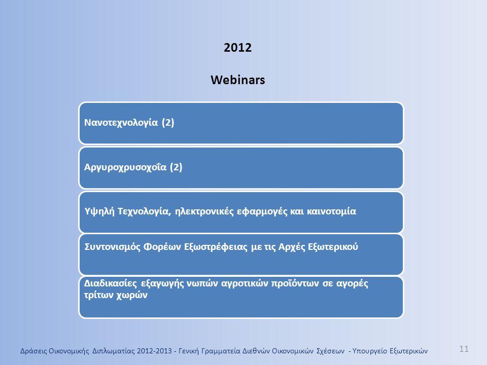 Δράσεις Οικονομικής Διπλωματίας 2012-2013 - Γενική Γραμματεία Διεθνών Οικονομικών Σχέσεων - Υπουργείο Εξωτερικών 11 2012 Webinars Νανοτεχνολογία (2) Αργυροχρυσοχοΐα (2) Υψηλή Τεχνολογία, ηλεκτρονικές εφαρμογές και καινοτομία Συντονισμός Φορέων Εξωστρέφειας με τις Αρχές Εξωτερικού Διαδικασίες εξαγωγής νωπών αγροτικών προϊόντων σε αγορές τρίτων χωρών