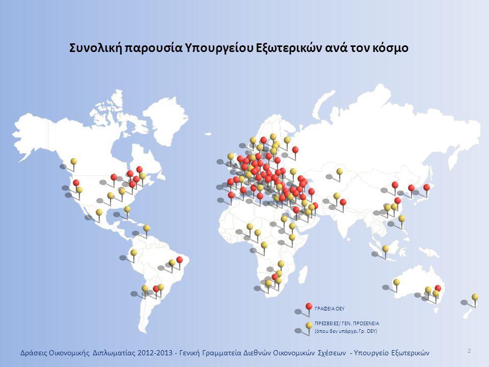 Δράσεις Οικονομικής Διπλωματίας 2012-2013 - Γενική Γραμματεία Διεθνών Οικονομικών Σχέσεων - Υπουργείο Εξωτερικών 23 ΥΠΟΥΡΓΕΙΟ ΕΞΩΤΕΡΙΚΩΝ Ευχαριστώ για την προσοχή σας Γενική Γραμματεία Διεθνών Οικονομικών Σχέσεων Β΄ Γενική Διεύθυνση Οικονομικών Σχέσεων B1 Διεύθυνση Στρατηγικού Σχεδιασμού Ζαλοκώστα 10 Αθήνα b01@mfa.gr