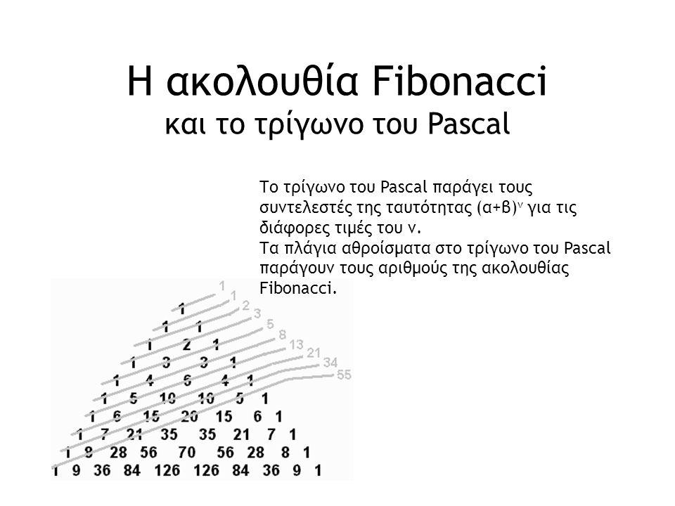Η ακολουθία Fibonacci και το τρίγωνο του Pascal Το τρίγωνο του Pascal παράγει τους συντελεστές της ταυτότητας (α+β) ν για τις διάφορες τιμές του ν. Τα