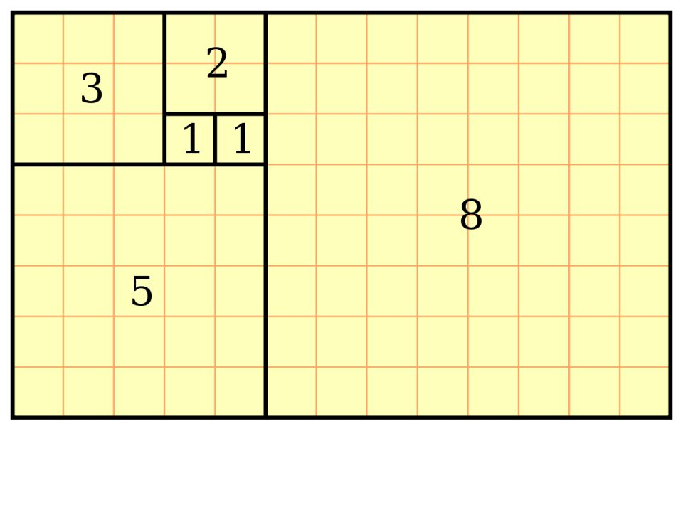 Η ακολουθία Fibonacci έμπνευση για δημιουργία Η ακολουθία Fibonacci και η συναφής χρυσή τομή εξακολουθούν να αποτελούν έμπνευση για δημιουργία και μπορεί να υπάρχουν εκεί που δεν το περιμένετε!