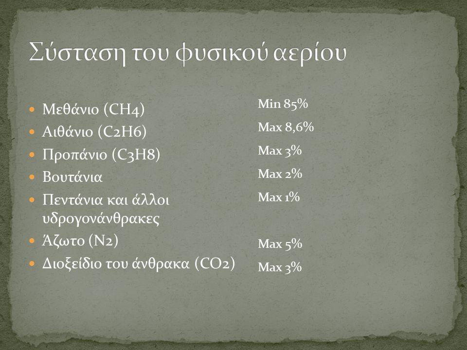 Μεθάνιο (CH4) Αιθάνιο (C2H6) Προπάνιο (C3H8) Βουτάνια Πεντάνια και άλλοι υδρογονάνθρακες Άζωτο (N2) Διοξείδιο του άνθρακα (CO2) Min 85% Max 8,6% Max 3% Max 2% Max 1% Max 5% Max 3%