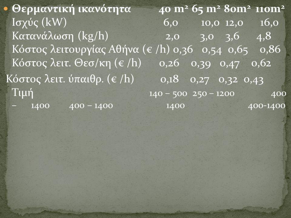 Θερμαντική ικανότητα 40 m 2 65 m 2 80m 2 110m 2 Ισχύς (kW) 6,0 10,0 12,0 16,ο Κατανάλωση (kg/h) 2,0 3,0 3,6 4,8 Κόστος λειτουργίας Αθήνα (€ /h) 0,36 0,54 0,65 0,86 Κόστος λειτ.