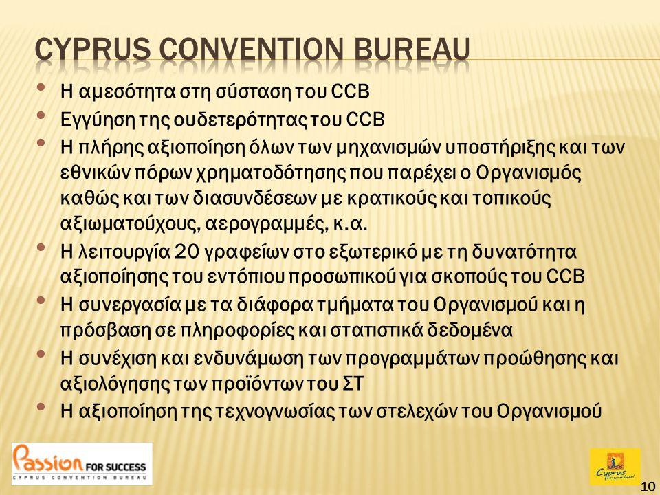 10 Η αμεσότητα στη σύσταση του CCB Εγγύηση της ουδετερότητας του CCB Η πλήρης αξιοποίηση όλων των μηχανισμών υποστήριξης και των εθνικών πόρων χρηματοδότησης που παρέχει ο Οργανισμός καθώς και των διασυνδέσεων με κρατικούς και τοπικούς αξιωματούχους, αερογραμμές, κ.α.