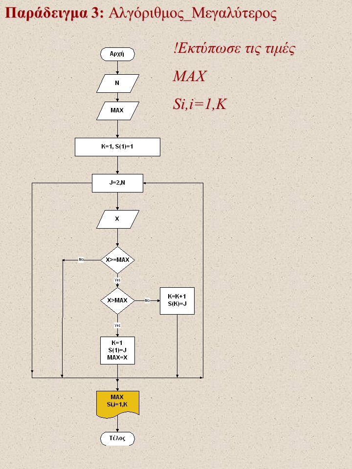 Παράδειγμα 3: Αλγόριθμος_Μεγαλύτερος !Εκτύπωσε τις τιμές MAXSi,i=1,K