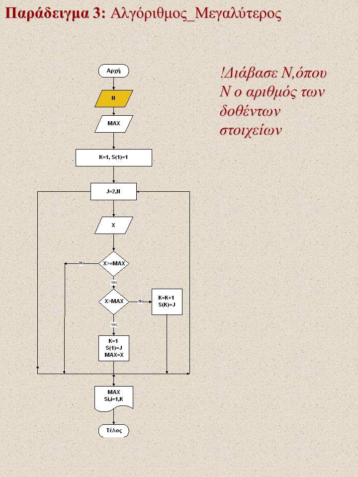 Παράδειγμα 3: Αλγόριθμος_Μεγαλύτερος !Διάβασε Ν,όπου Ν ο αριθμός των δοθέντων στοιχείων