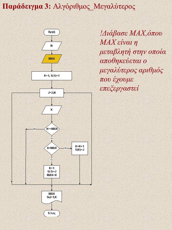 Παράδειγμα 3: Αλγόριθμος_Μεγαλύτερος !Διάβασε ΜΑΧ,όπου MAX είναι η μεταβλητή στην οποία αποθηκεύεται ο μεγαλύτερος αριθμός που έχουμε επεξεργαστεί