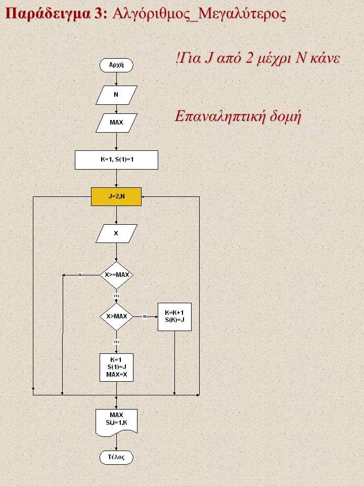 Παράδειγμα 3: Αλγόριθμος_Μεγαλύτερος !Για J από 2 μέχρι Ν κάνε Επαναληπτική δομή