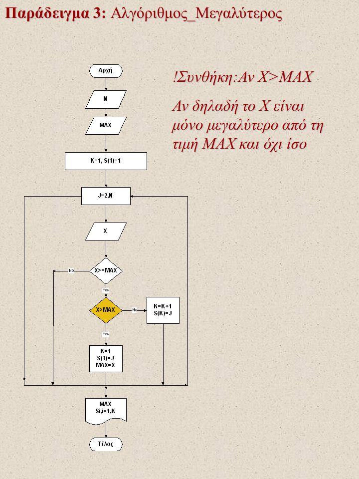 Παράδειγμα 3: Αλγόριθμος_Μεγαλύτερος !Συνθήκη:Αν X>MAX Αν δηλαδή το X είναι μόνο μεγαλύτερο από τη τιμή MAX και όχι ίσο