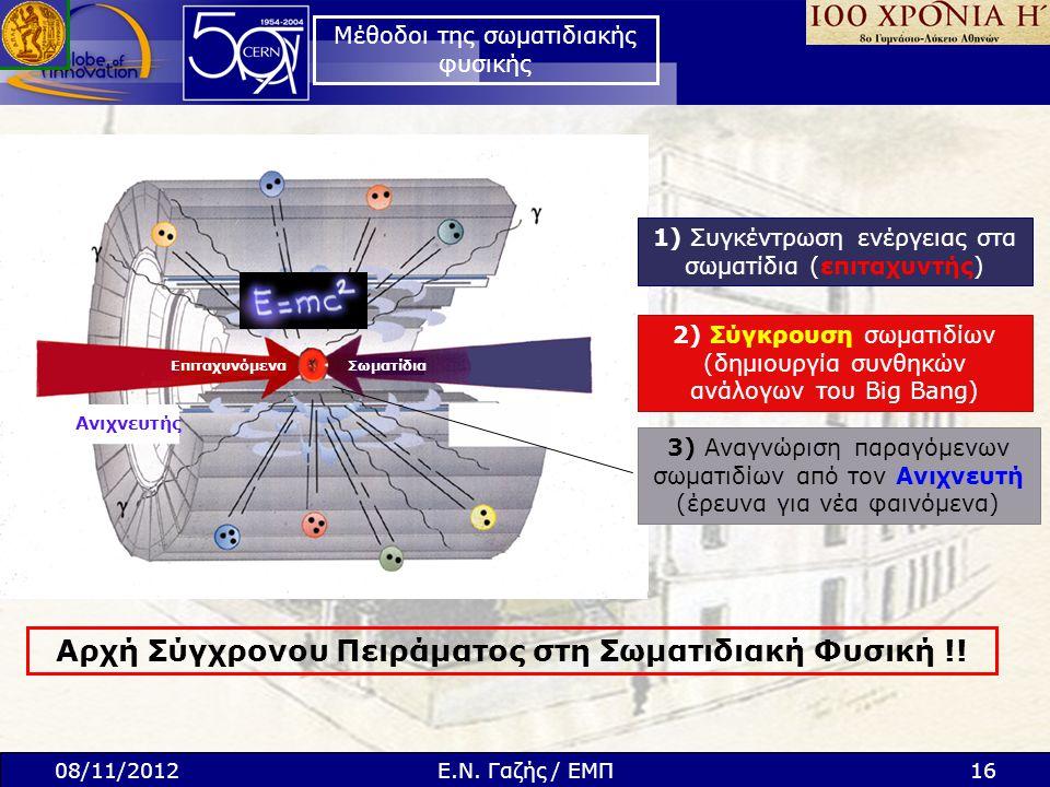 Ανιχνευτής Επιταχυνόμενα Σωματίδια Μέθοδοι της σωματιδιακής φυσικής 3) Αναγνώριση παραγόμενων σωματιδίων από τον Ανιχνευτή (έρευνα για νέα φαινόμενα)
