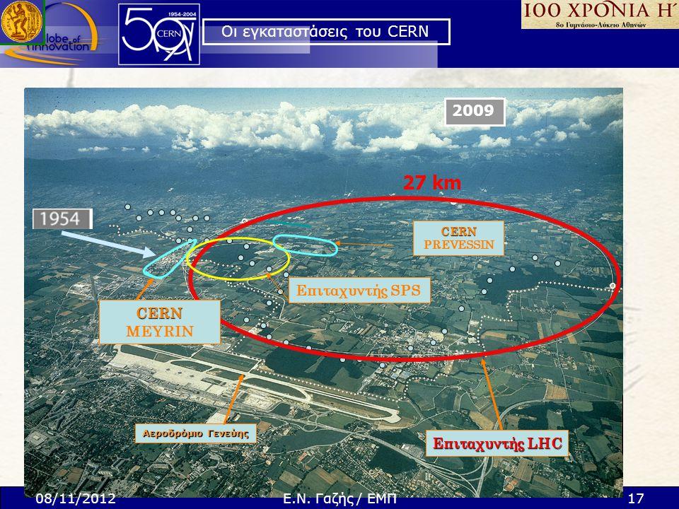 Οι εγκαταστάσεις του CERN Αεροδρόμιο Γενεύης Επιταχυντής LHC CERN CERN MEYRIN Επιταχυντής SPS CERN CERN PREVESSIN 27 km 2009 08/11/201217Ε.Ν. Γαζής /