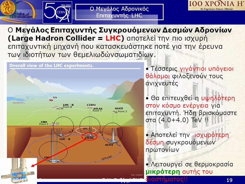 Μεγάλος Επιταχυντής Συγκρουόμενων ΔεσμώνΑδρονίων (Large Hadron Collider = LHC) Ο Μεγάλος Επιταχυντής Συγκρουόμενων Δεσμών Αδρονίων (Large Hadron Colli
