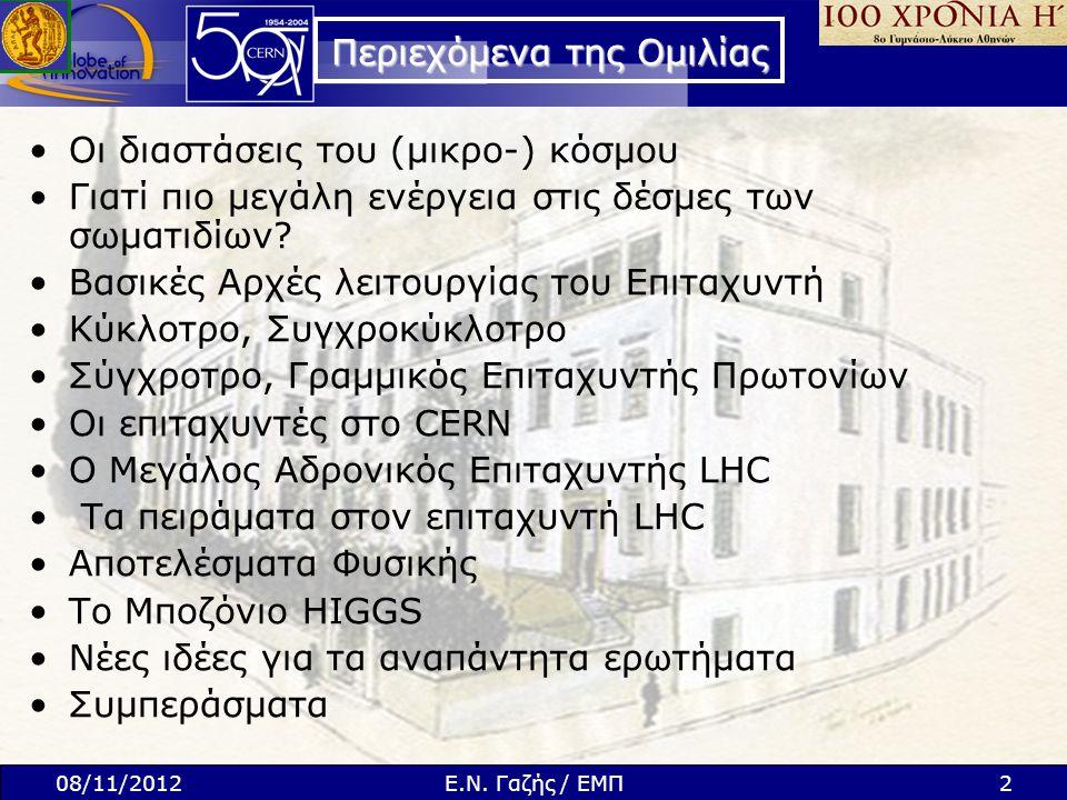 Βασικές Αρχές λειτουργίας του Επιταχυντή Ηλεκτρικό Πεδίο 08/11/201213Ε.Ν. Γαζής / ΕΜΠ