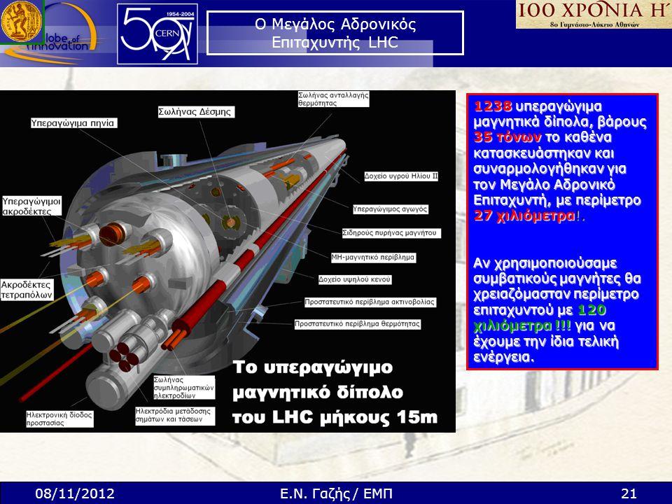 Ο Μεγάλος Αδρονικός Επιταχυντής LHC 1238 υπεραγώγιμα μαγνητικά δίπολα, βάρους 35 τόνων το καθένα κατασκευάστηκαν και συναρμολογήθηκαν για τον Μεγάλο Α