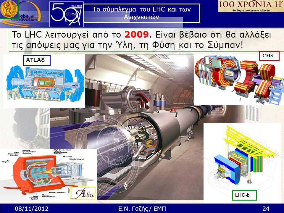 Το σύμπλεγμα του LHC και των Ανιχνευτών 2009 To LHC λειτουργεί από το 2009. Είναι βέβαιο ότι θα αλλάξει τις απόψεις μας για την Ύλη, τη Φύση και το Σύ