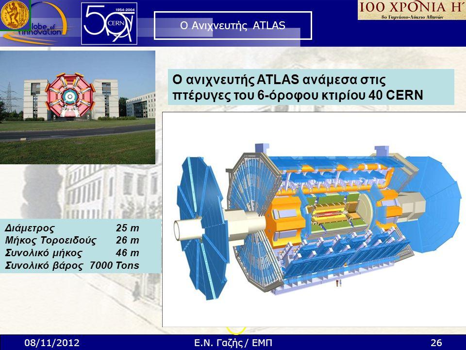 Ο Ανιχνευτής ATLAS Ο ανιχνευτής ATLAS ανάμεσα στις πτέρυγες του 6-όροφου κτιρίου 40 CERN Διάμετρος 25 m Μήκος Τοροειδούς 26 m Συνολικό μήκος 46 m Συνο