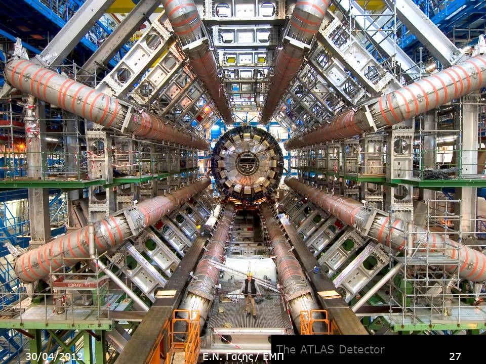 The ATLAS Detector 30/04/201227Ε.Ν. Γαζής / ΕΜΠ