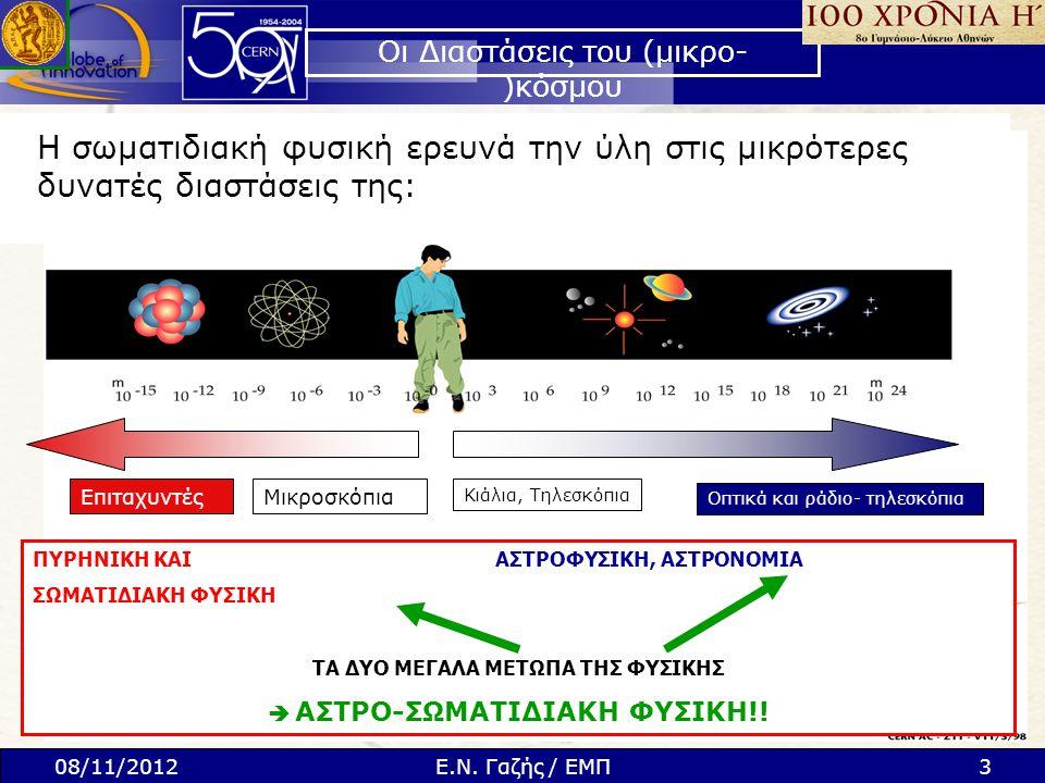Νέο Σωματίδιο X b (3P) 25/11/2011 34 TheoAlex, Greek Midterm, PECFA @ CERN ΠΕΙΡΑΜΑ ATLAS 08/11/201234Ε.Ν.