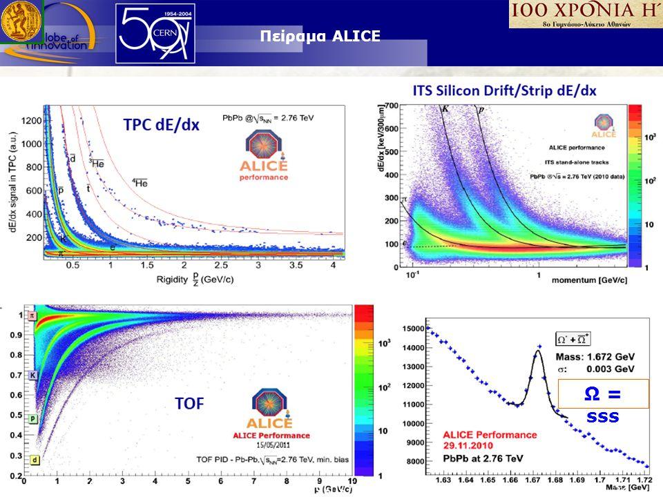 Πείραμα ALICE 25/11/2011 32 TheoAlex, Greek Midterm, PECFA @ CERN Ω = sss 08/11/201232Ε.Ν. Γαζής / ΕΜΠ