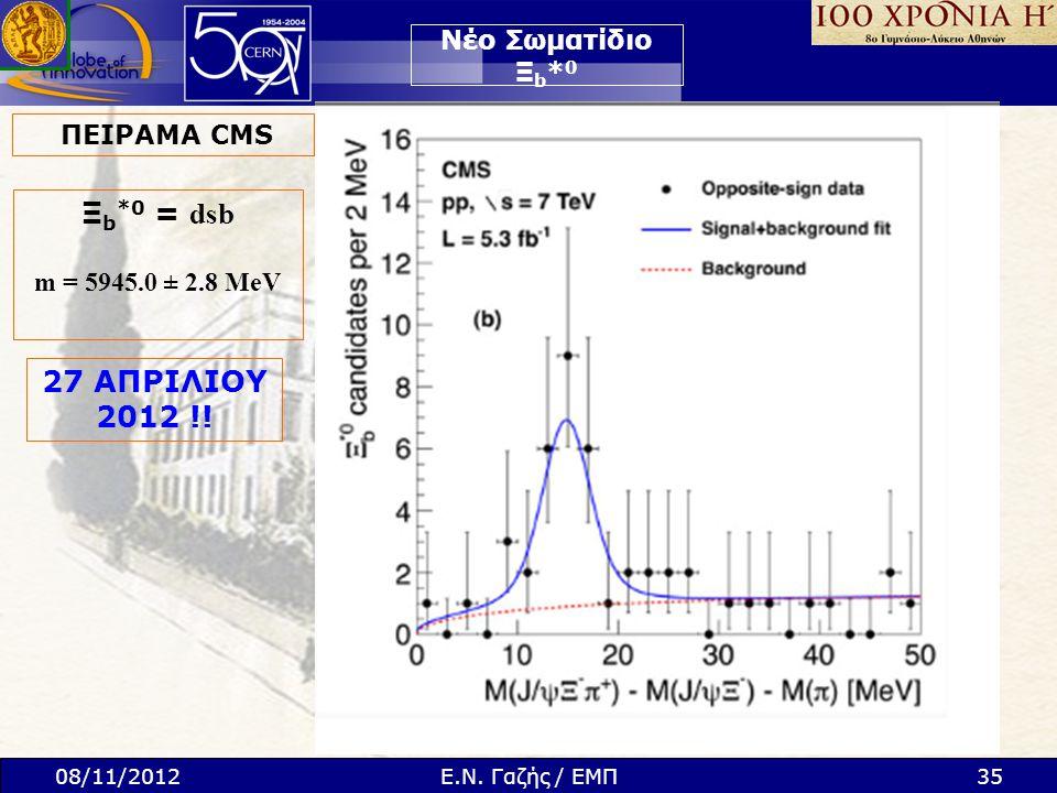 ΠΕΙΡΑΜΑ CMS Νέο Σωματίδιο Ξ b * 0 27 ΑΠΡΙΛΙΟΥ 2012 !! Ξ b *0 = dsb m = 5945.0 ± 2.8 MeV 08/11/201235Ε.Ν. Γαζής / ΕΜΠ