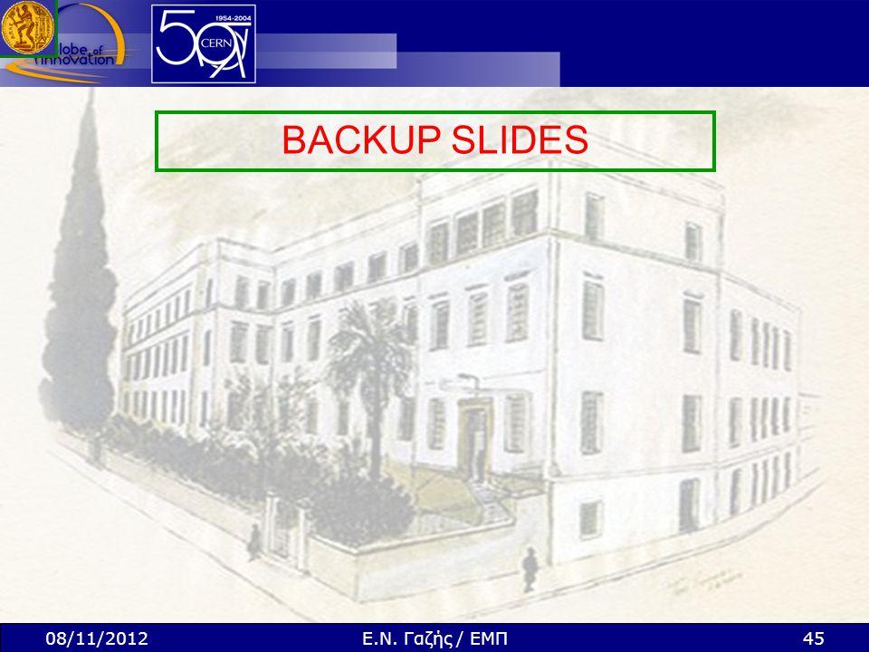 BACKUP SLIDES 08/11/201245Ε.Ν. Γαζής / ΕΜΠ