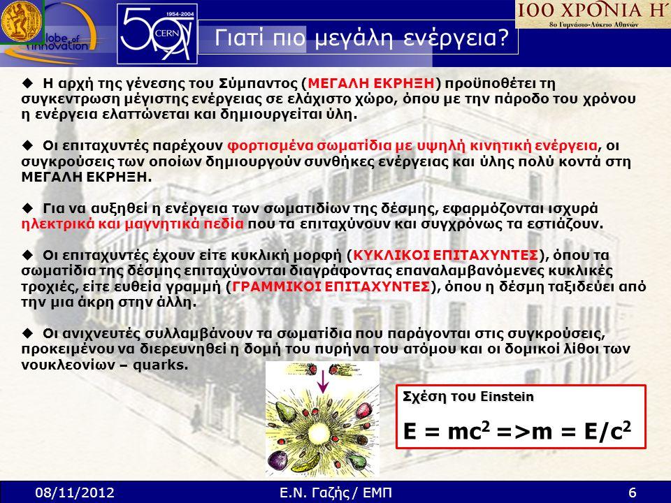 Βασικές Αρχές λειτουργίας του Επιταχυντή Μαγνητικό Πεδίο ΚΙΝΗΣΗ ΦΟΡΤΙΣΜΕΝΟΥ ΣΩΜΑΤΙΔΙΟΥ ΥΠΟ ΤΗΝ ΕΠΙΔΡΑΣΗ ΔΙΠΟΛΙΚΟΥ ΜΑΓΝΗΤΙΚΟΥ ΠΕΔΙΟΥ (ΚΑΘΕΤΟΥ) ΣΤΗΝ ΟΘΟΝΗ Βρ = «Μαγνητική Ακαμψία» του σωματιδίου.