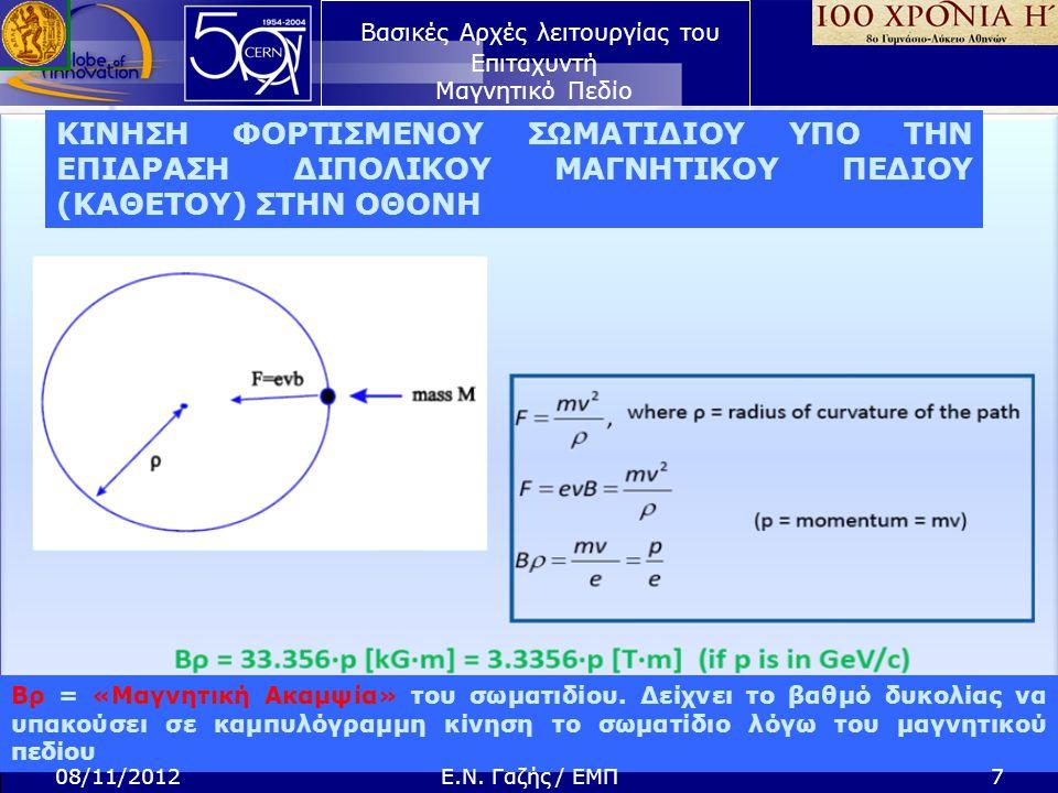 Βασικές Αρχές λειτουργίας του Επιταχυντή Μαγνητικό Πεδίο ΑΛΛΑΓΗ ΚΑΤΕΥΘΥΝΣΗΣ του σωματιδίου κατά ΓΩΝΙΑ Θ λόγω μαγνητικού πεδίου μήκους L και πεδίου B Βρ = μαγνητική ακαμψία ~ ορμή του σωματιδίου 08/11/20128Ε.Ν.