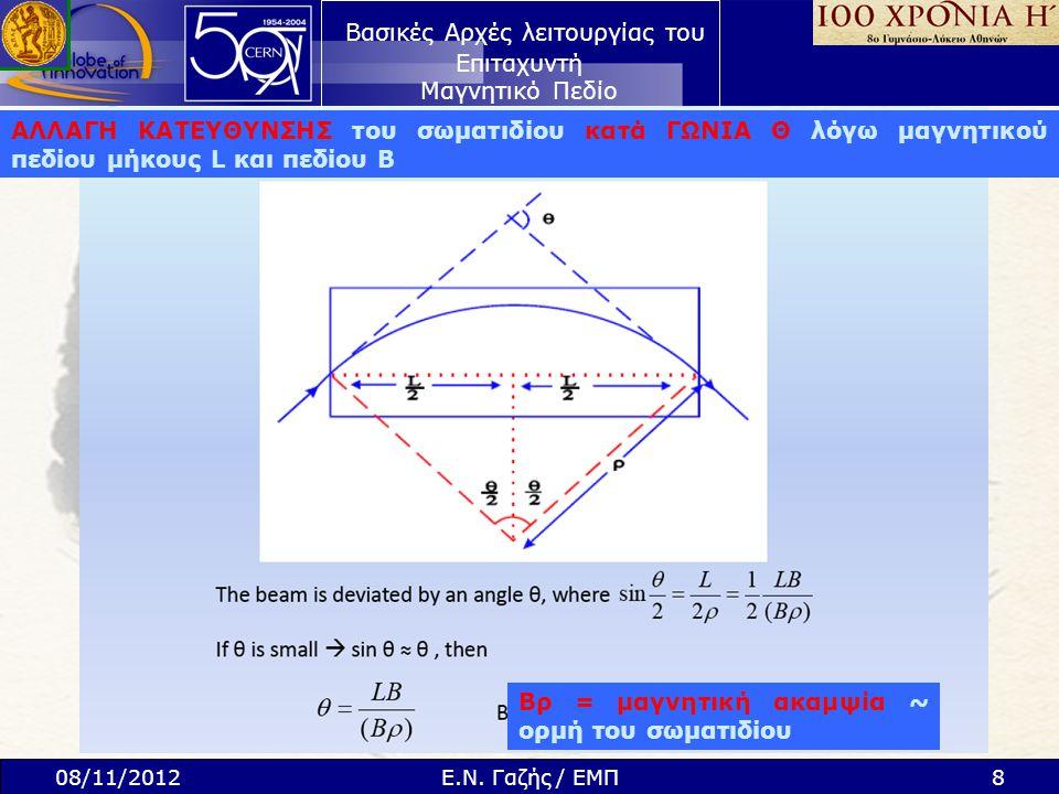 Βασικές Αρχές λειτουργίας του Επιταχυντή Μαγνητικό Πεδίο 08/11/20129Ε.Ν.