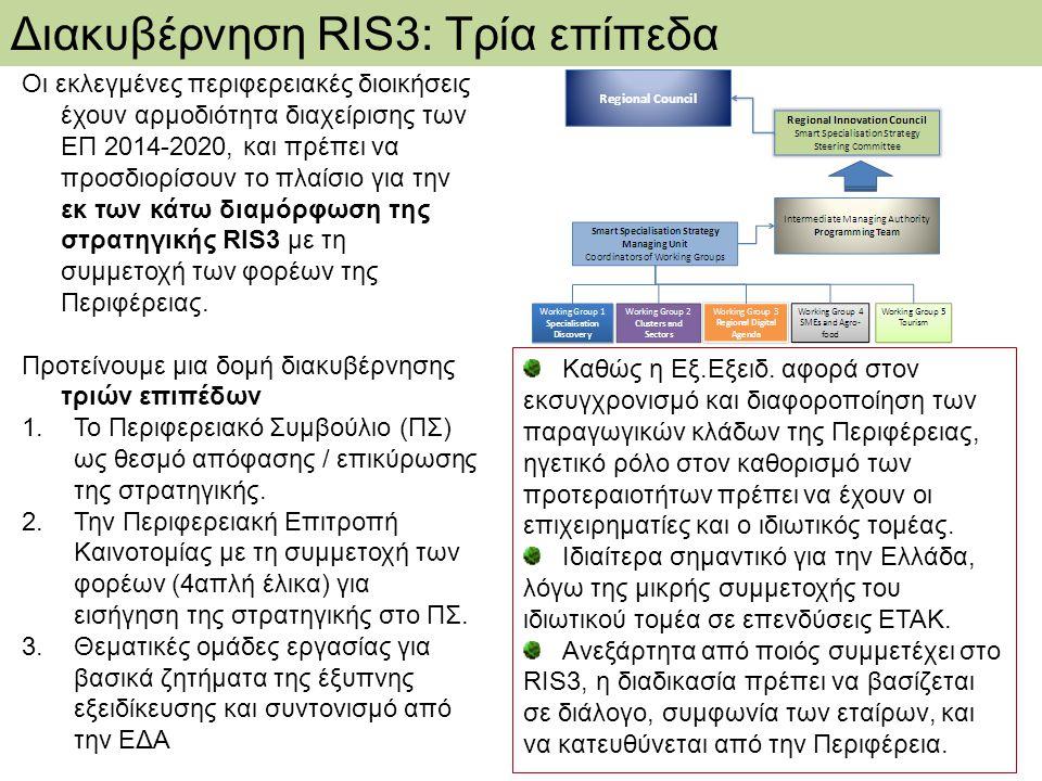 Οι εκλεγμένες περιφερειακές διοικήσεις έχουν αρμοδιότητα διαχείρισης των ΕΠ 2014-2020, και πρέπει να προσδιορίσουν το πλαίσιο για την εκ των κάτω διαμόρφωση της στρατηγικής RIS3 με τη συμμετοχή των φορέων της Περιφέρειας.