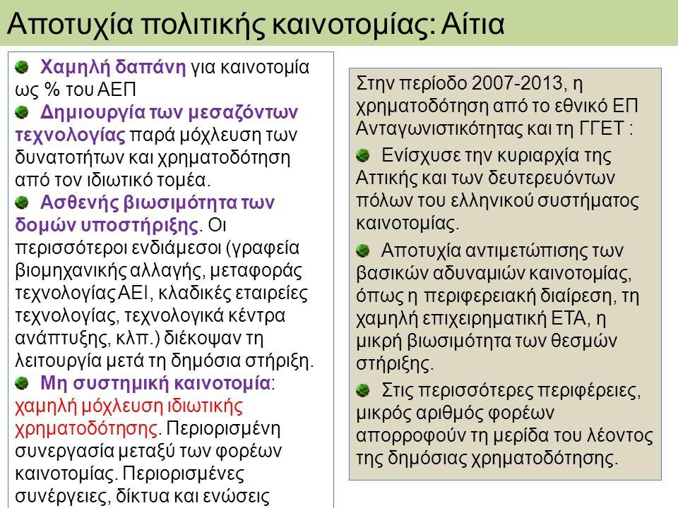 Στην περίοδο 2007-2013, η χρηματοδότηση από το εθνικό ΕΠ Ανταγωνιστικότητας και τη ΓΓΕΤ : Ενίσχυσε την κυριαρχία της Αττικής και των δευτερευόντων πόλων του ελληνικού συστήματος καινοτομίας.