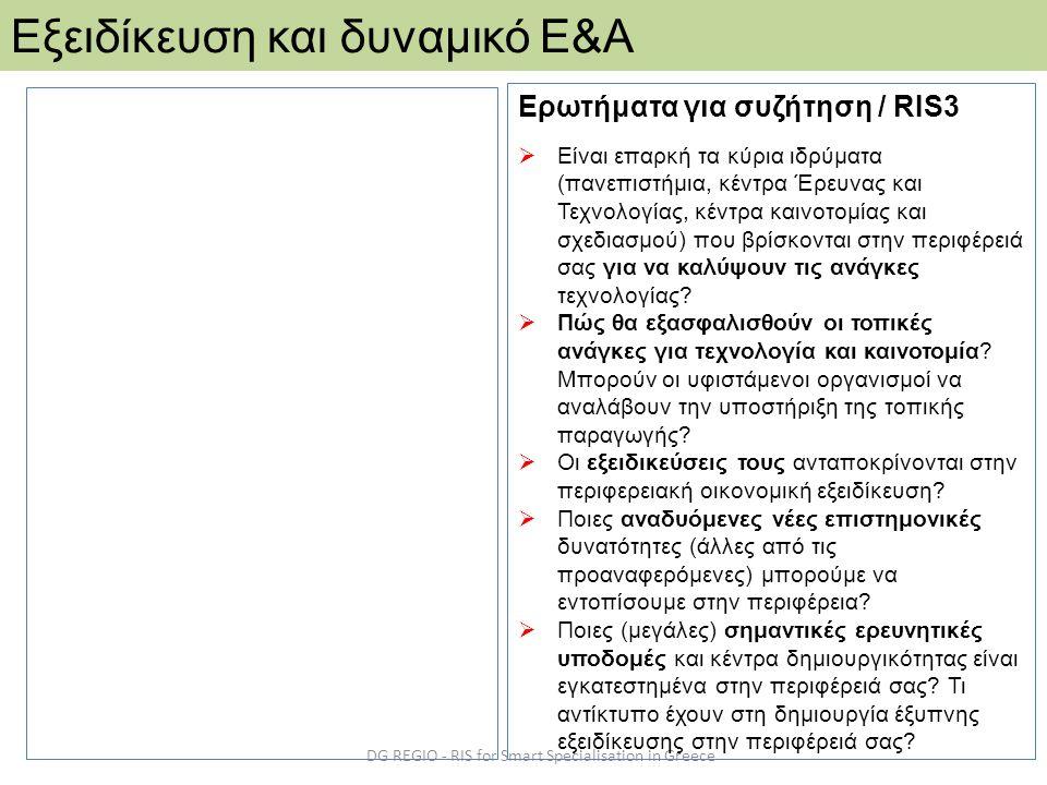 DG REGIO - RIS for Smart Specialisation in Greece Εξειδίκευση και δυναμικό Ε&Α Ερωτήματα για συζήτηση / RIS3  Είναι επαρκή τα κύρια ιδρύματα (πανεπιστήμια, κέντρα Έρευνας και Τεχνολογίας, κέντρα καινοτομίας και σχεδιασμού) που βρίσκονται στην περιφέρειά σας για να καλύψουν τις ανάγκες τεχνολογίας.