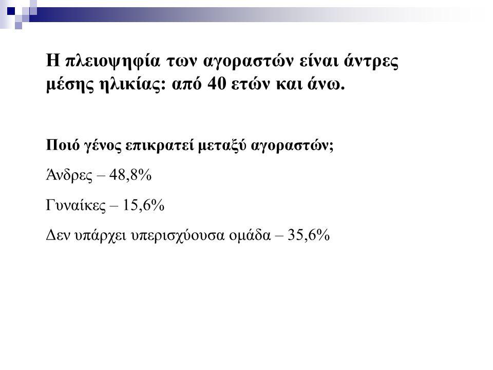Η πλειοψηφία των αγοραστών είναι άντρες μέσης ηλικίας: από 40 ετών και άνω.