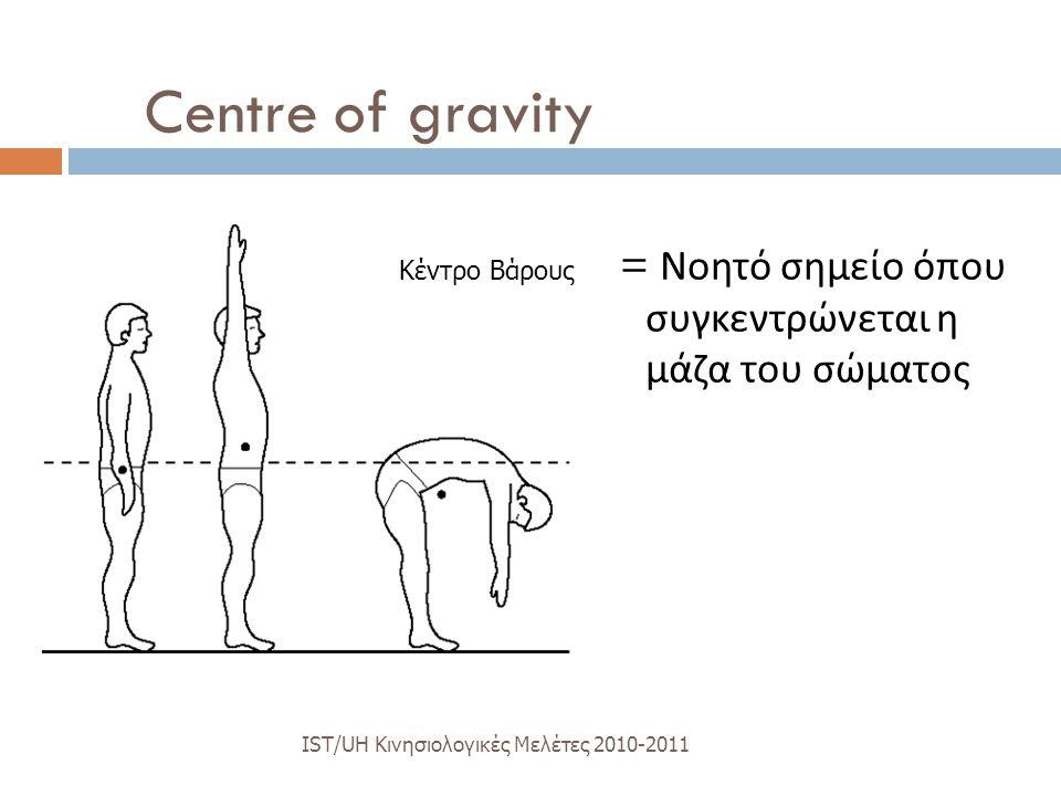 Centre of gravity = Νοητό σημείο όπου συγκεντρώνεται η μάζα του σώματος IST/UH K ινησιολογικές M ελέτες 2010-2011 Κέντρο Βάρους