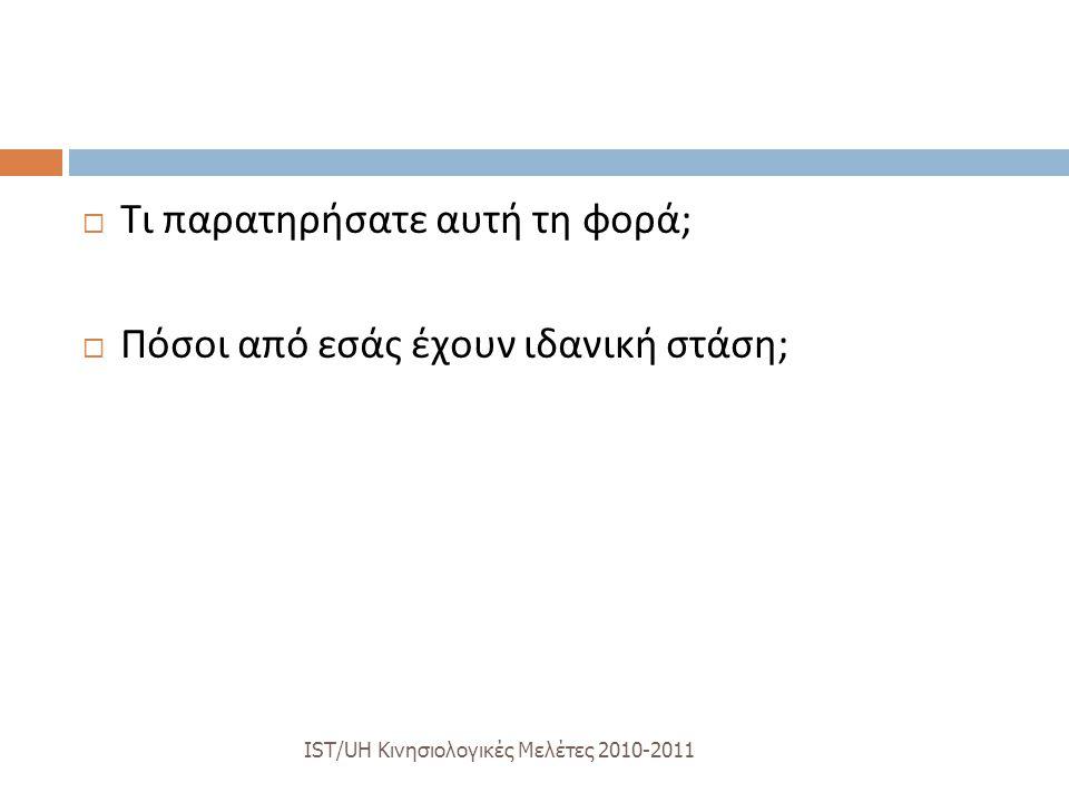 IST/UH K ινησιολογικές M ελέτες 2010-2011  Τι παρατηρήσατε αυτή τη φορά ;  Πόσοι από εσάς έχουν ιδανική στάση ;
