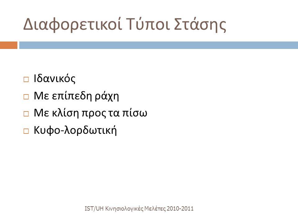 Διαφορετικοί Τύποι Στάσης IST/UH K ινησιολογικές M ελέτες 2010-2011  Ιδανικός  Με επίπεδη ράχη  Με κλίση προς τα πίσω  Κυφο - λορδωτική