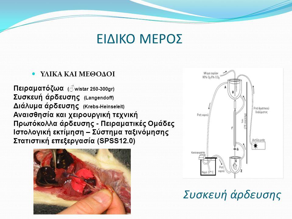 ΕΙΔΙΚΟ ΜΕΡΟΣ ΥΛΙΚΑ ΚΑΙ ΜΕΘΟΔΟΙ Πειραματόζωα ( ♂ wistar 250-300gr) Συσκευή άρδευσης (Langendoff) Διάλυμα άρδευσης (Krebs-Heinseleit) Αναισθησία και χει