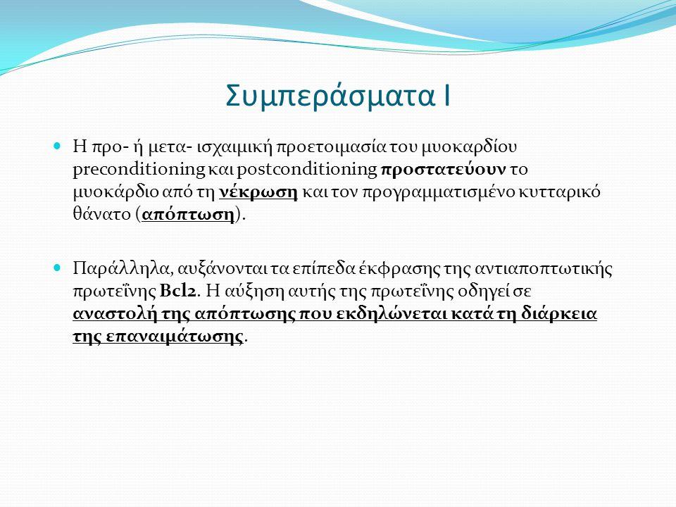 Συμπεράσματα Ι Η προ- ή μετα- ισχαιμική προετοιμασία του μυοκαρδίου preconditioning και postconditioning προστατεύουν το μυοκάρδιο από τη νέκρωση και