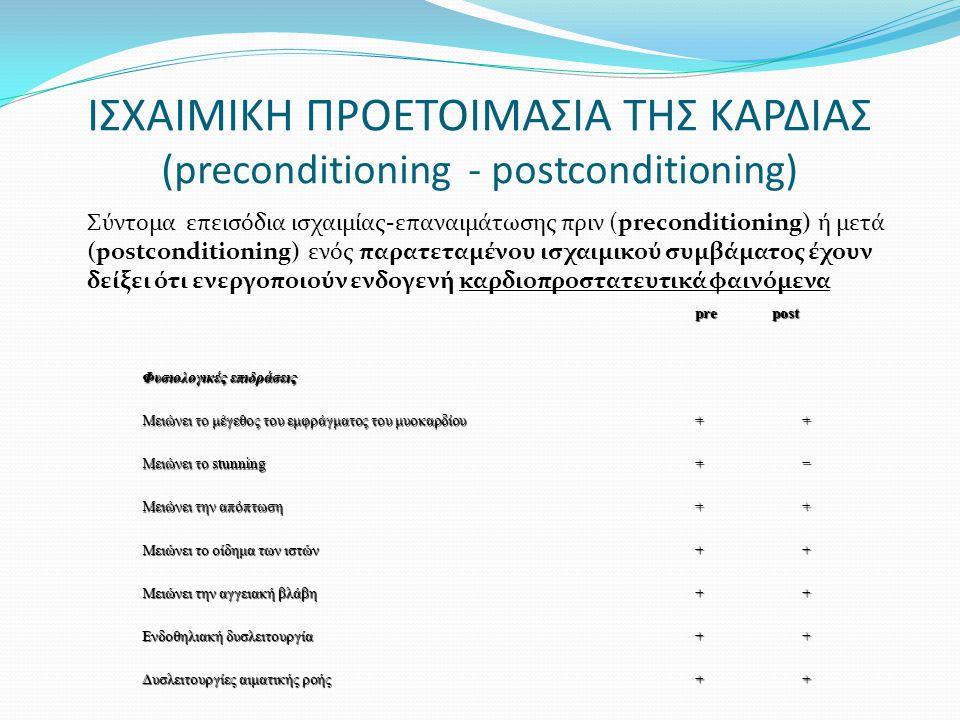 ΙΣΧΑΙΜΙΚΗ ΠΡΟΕΤΟΙΜΑΣΙΑ ΤΗΣ ΚΑΡΔΙΑΣ (preconditioning - postconditioning) Σύντομα επεισόδια ισχαιμίας-επαναιμάτωσης πριν (preconditioning) ή μετά (postc